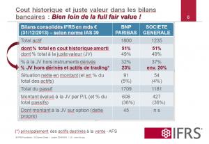 Bilan consolidé BNP Paribas