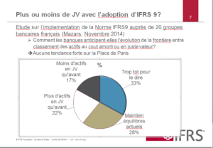 Etude implantation de la norme IFRS9