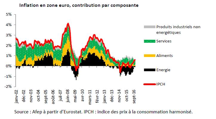 Fig1. Inflation