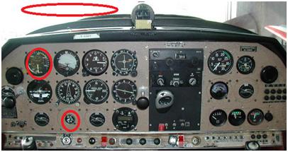 Le contrôleur de gestion en tant que « pilote » de l'avion entreprise