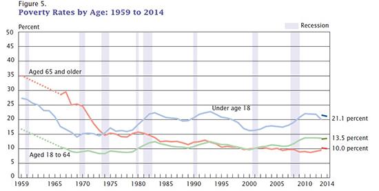 graf 1 Vox-fi du 17