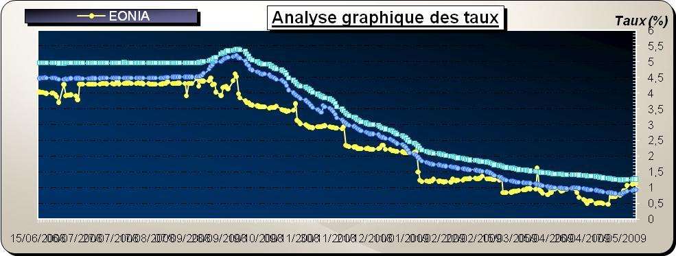 graphtx.JPG